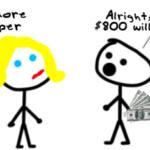 I'm addicted to overbudgeting