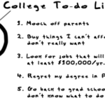Things I wished I knew when I graduated